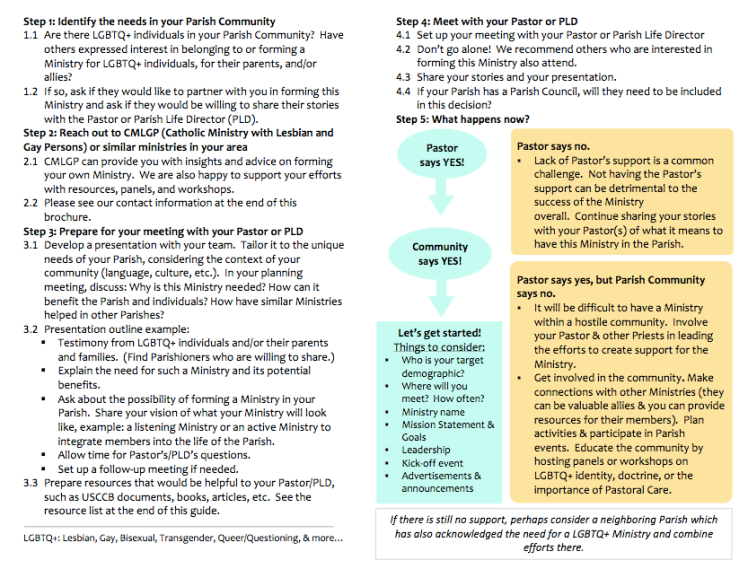 HOW TO START MINISTRY PAGE 2- English